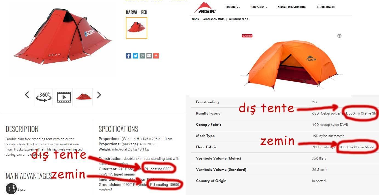 msr vs husky çadır
