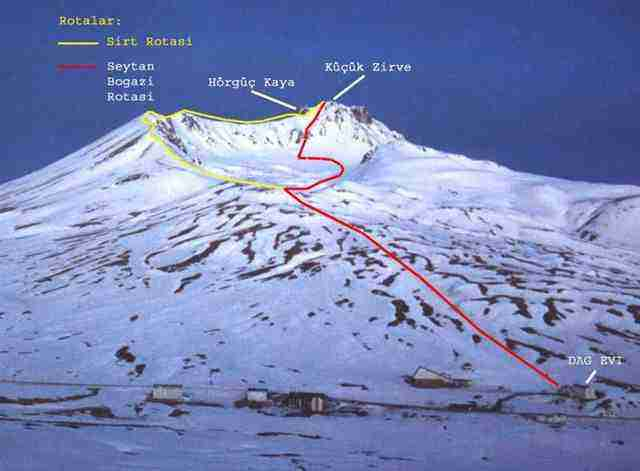 Erciyes dağı tırmanış rotaları
