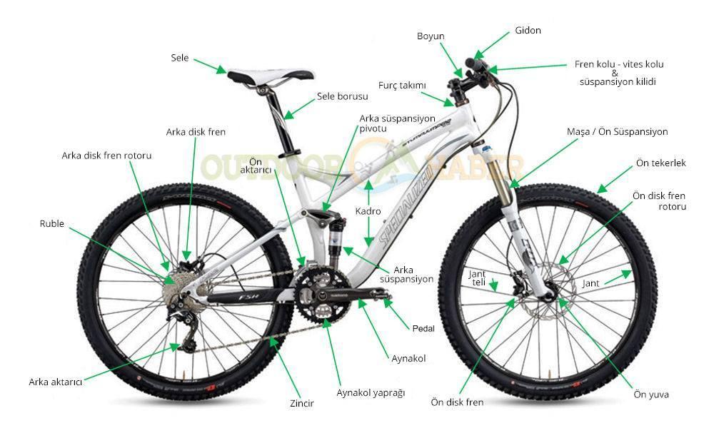 Dağ Bisikleti parçaları
