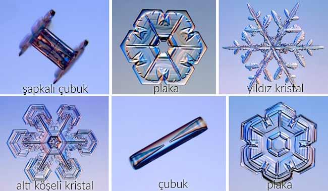 kar kristalleri