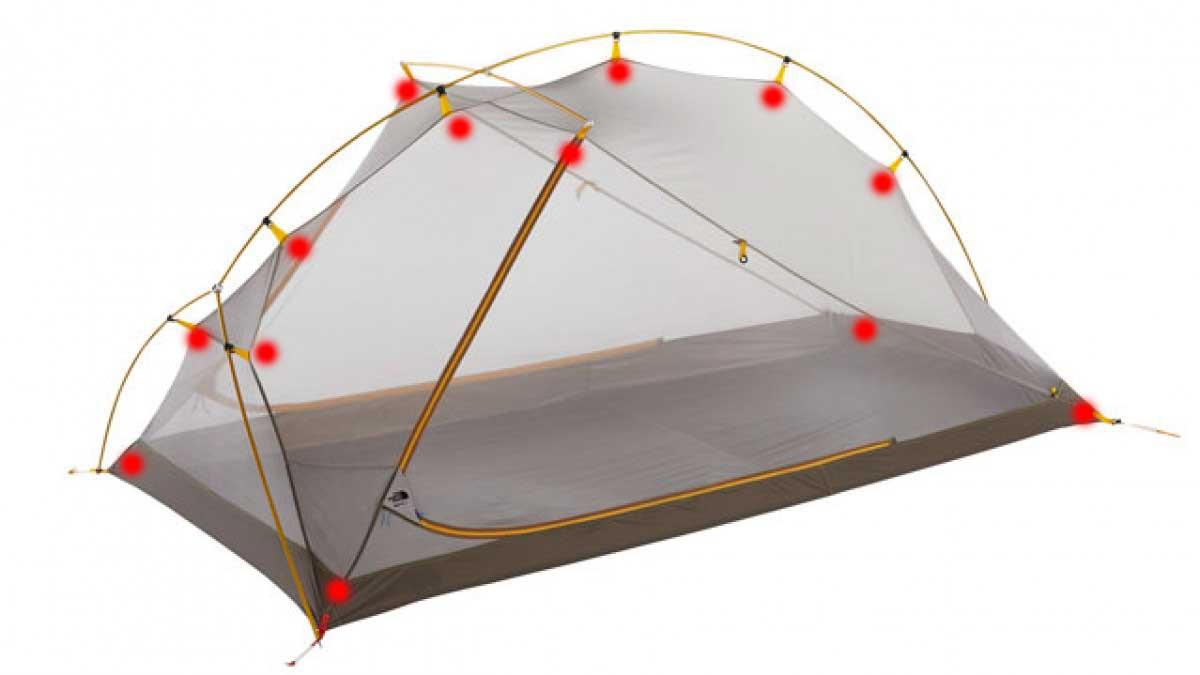 ikinci el çadır gergin noktalar