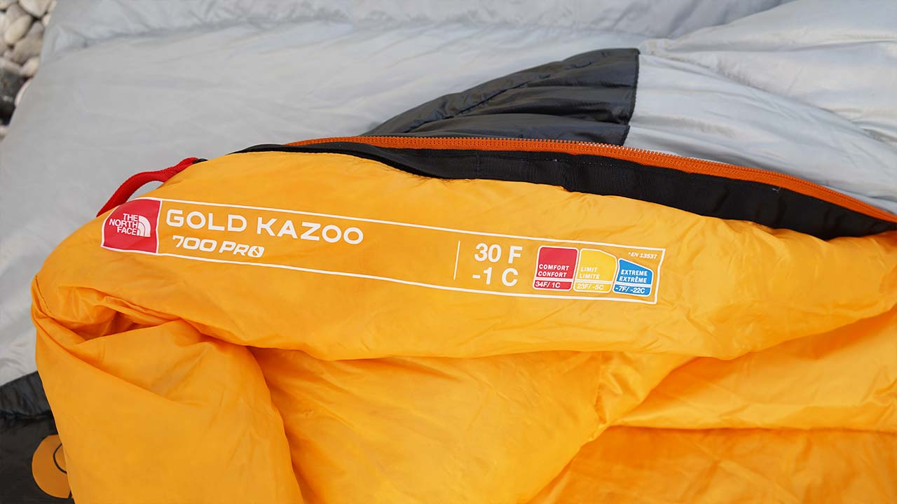 The North Face Gold Kazoo ısı değerleri